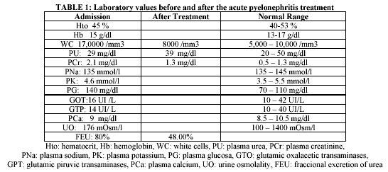 urea valores normales mmol/l